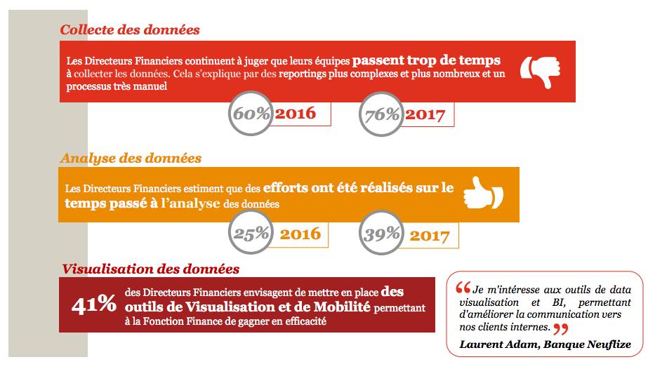 [ INFOGRAPHIE ] PRIORITÉS DES DAF EN 2017